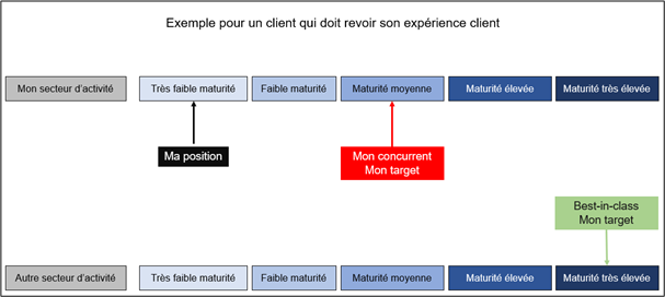 Image1 - Learning Expedition : cohésion, inspiration et plan d'actions